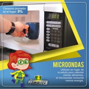 Microondas, consejos de ahorro energético