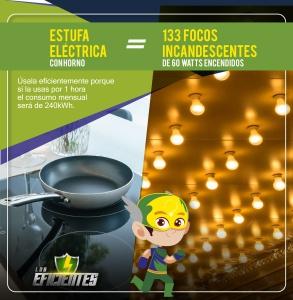 Estufa eléctrica, consejos de ahorro energético