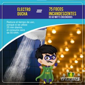Electroducha, consejos de ahorro energético